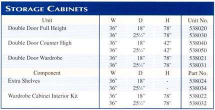 Storage Cabinets - Availability